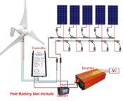 ECO-WORTHY 900 W Solar Panel