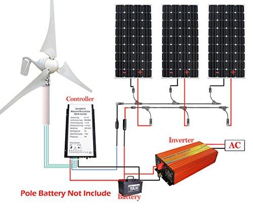 eco worthy 800w solarmodul windgenerator. Black Bedroom Furniture Sets. Home Design Ideas